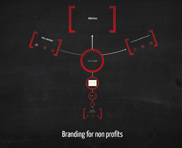 Branding for non-profits: a writeclick workshop
